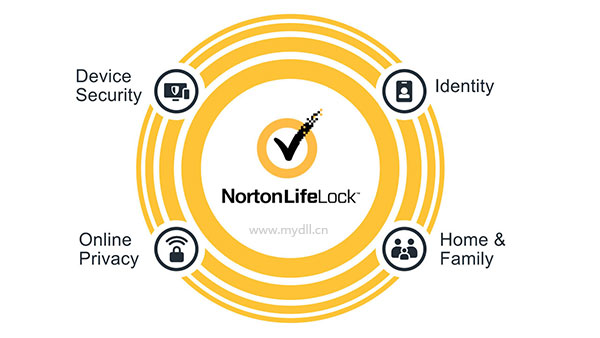 Norton Life Lock
